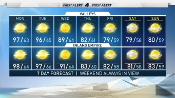 AM Forecast: Temperatures Climb Into 90s, 100s