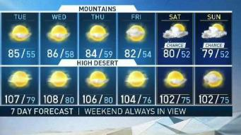 Monday is the Start of Dangerous Heat Around the Region