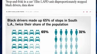 NewsConference: Investigating LAPD's Metro Traffic Stops
