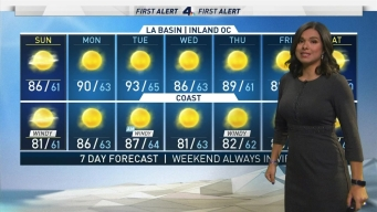 First Alert Forecast: Red Flag Warning, Gusty Winds