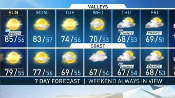 PM Forecast - Sunny Sunday Headed Our Way