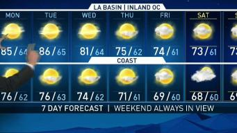 PM Forecast - Warm Temperatures Here to Stay