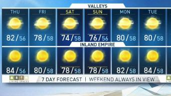PM Forecast - Warm Weather Here to Stay