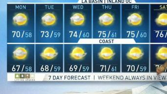 PM Forecast - Warmup Headed Our Way