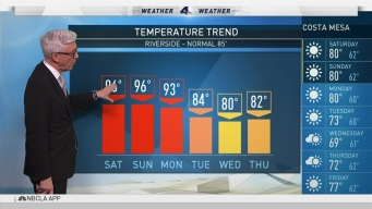 PM Forecast: Santa Ana Winds Hit