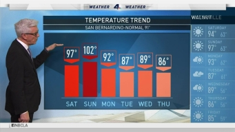 PM Forecast: A Little Toasty