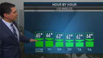 PM Forecast: Cool Down Wednesday and Thursday