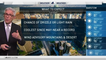 PM Forecast: Drizzle or Light Rain Possible Overnight