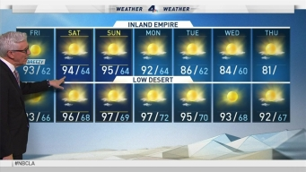PM Forecast: Red Flag Warning