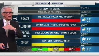 PM Forecast: First Major Storm of 2018 Hits SoCal