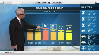 PM Forecast: Great Return of Fall Weather