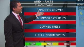 PM Forecast: Incredibly Strong Santa Ana Winds Event