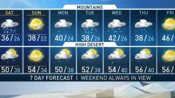 PM Forecast: Moderate to Heavy Rain
