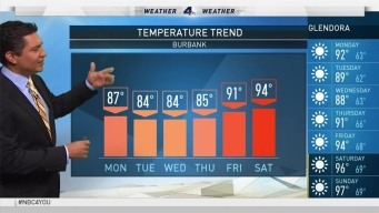 PM Forecast: Pleasant Temps for Work Week