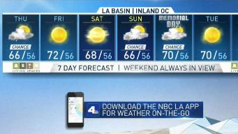 PM Forecast: Storms Rumble Over SoCal