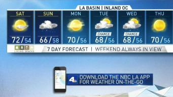 PM Forecast: Sunshine Before Clouds Roll In