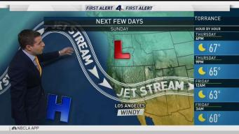 PM Forecast: Temperature Cool Down Ahead