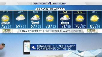 PM Forecast: Temperatures Cool Down for the Week