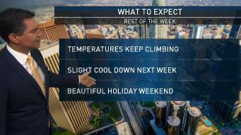 PM Forecast: Temperatures Keep Climbing
