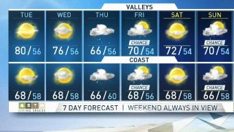 PM Forecast: Temperatures Warming Up Tuesday