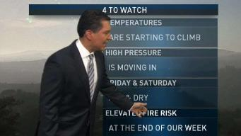 PM Forecast: Temps Are Starting to Climb