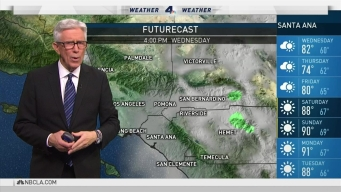 PM Forecast: Temps Coming Down