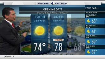 PM Forecast: Warm Before a Weekend Cooldown