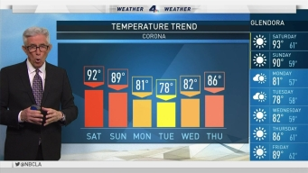 PM Forecast: Warmer, Then Cooler