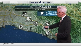 PM Forecast: Warming Trend
