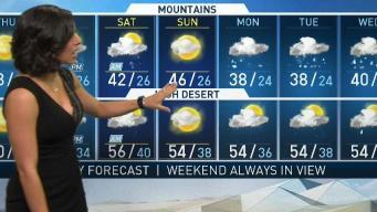 PM Forecast: Weak Weather System