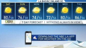 PM Forecast: Nice 90 Degrees for Coachella Weekend