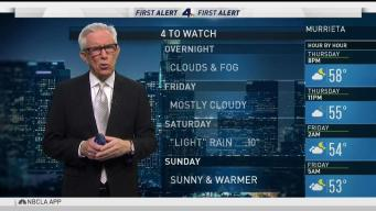PM Forecast: Mostly Cloudy With Chance of Weekend Rain
