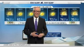 PM Forecast: Santa Ana Winds Make a Comeback