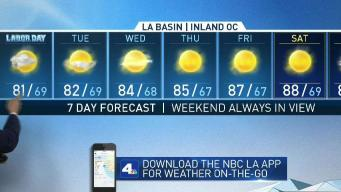 Forecast: Cloud Cover on Labor Day