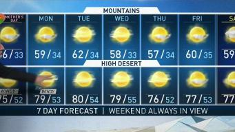 PM Weather - Record Highs Across LA
