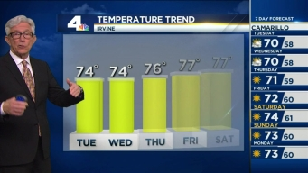 PM Weather: Pleasantly Cool