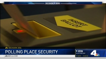Polling Places Security