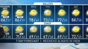 PM Weather = Memorial Day Weekend Sunday