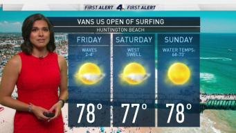 First Alert Forecast: The Dog Days of Summer Are Here