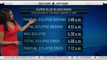 Times to Watch Super Blue Blood Moon Eclipse