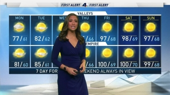 First Alert Forecast: We're in for a Warm-Up