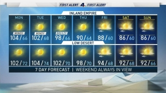AM Forecast: Excessive Heat Warnings