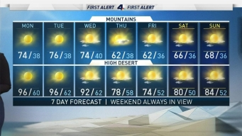 AM Forecast: Sunny and Hot