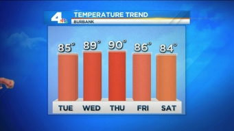Widespread Marine Layer Keeps Temps Cooler