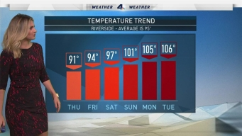 AM Forecast: Temps Climbing