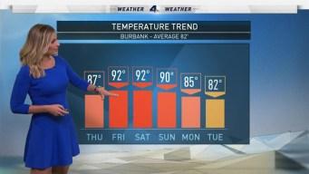 AM Forecast: Gusty, Warm Day