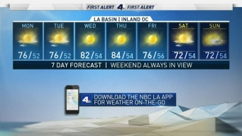 AM Forecast: Highs in the 70s