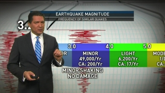 What's With All the Earthquakes? An Analysis