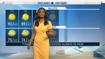 AM Forecast: Temperatures Will Warm Up During the Weekend