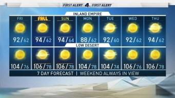 AM Forecast: Fall Begins Tomorrow